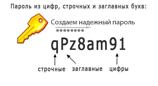 Как создавать пароль
