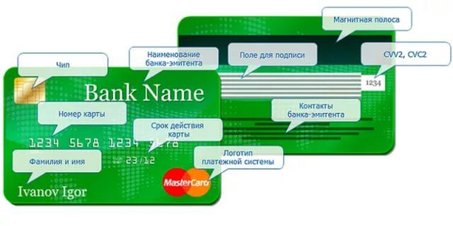 Реквизиты банковской карты